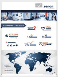 zenon 10 - инфографика о новом выпуске zenon
